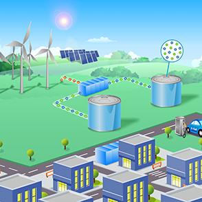 高安全锌基水系电池